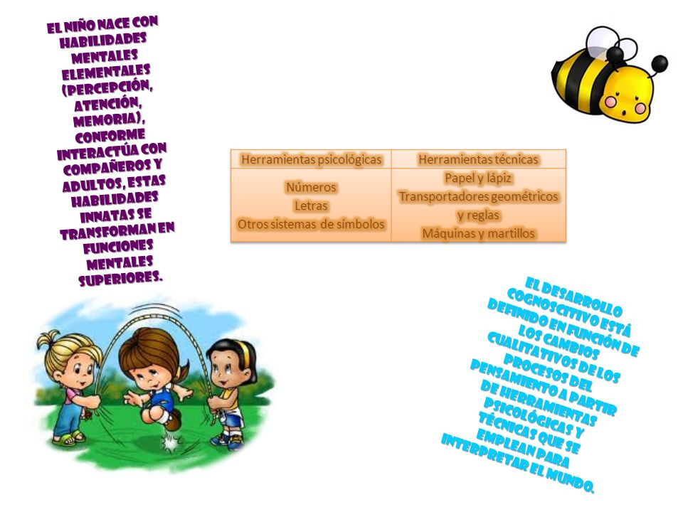 El niño nace con habilidades mentales elementales (percepción, atención, memoria), conforme interactúa con compañeros y adultos, estas habilidades inn