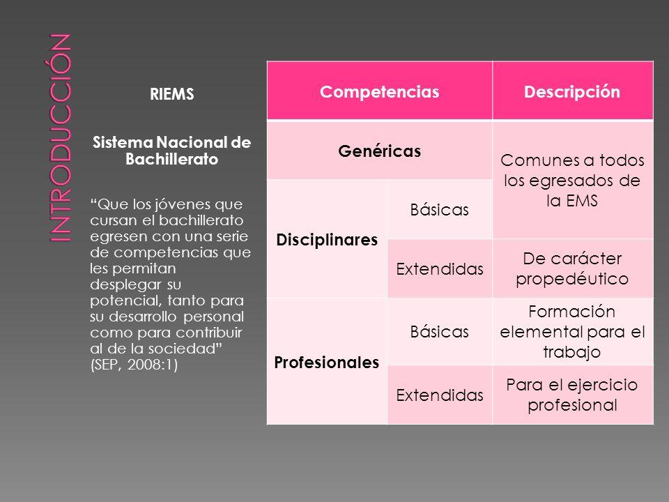 Glass, G.& Stanley, J. (1986). Métodos estadísticos aplicados a las ciencias sociales.
