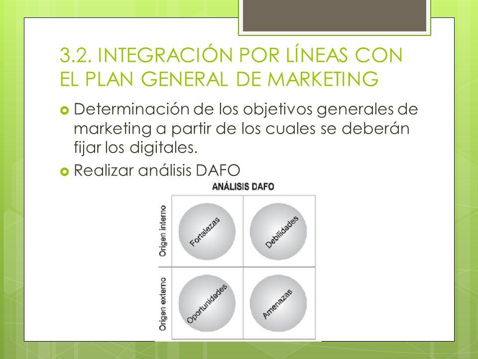 Determinación de los objetivos generales de marketing a partir de los cuales se deberán fijar los digitales. Realizar análisis DAFO 3.2. INTEGRACIÓN P