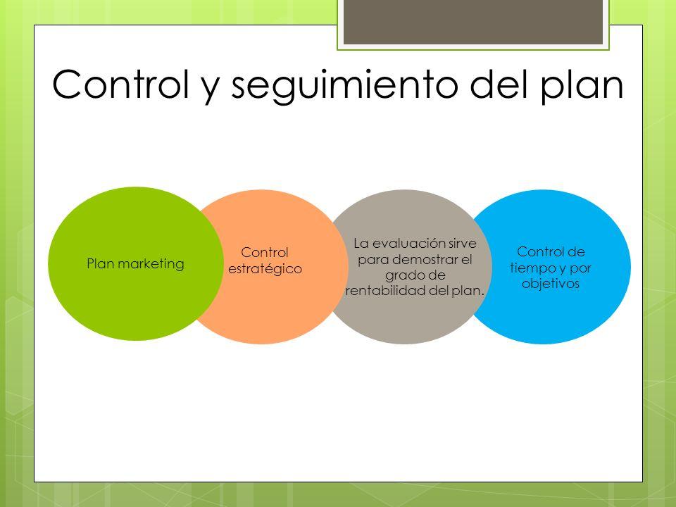 Plan marketing La evaluación sirve para demostrar el grado de rentabilidad del plan. Control estratégico Control de tiempo y por objetivos Control y s