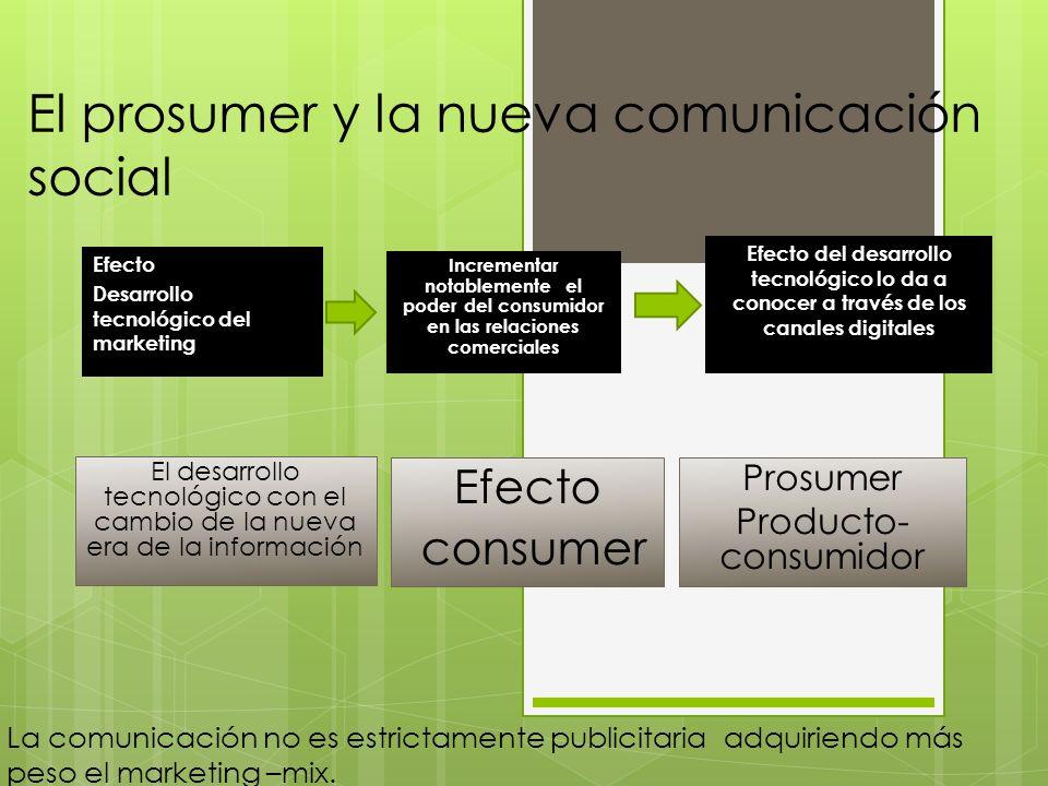 El prosumer y la nueva comunicación social Efecto Desarrollo tecnológico del marketing Incrementar notablemente el poder del consumidor en las relacio