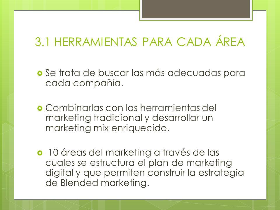 3.1 HERRAMIENTAS PARA CADA ÁREA Se trata de buscar las más adecuadas para cada compañía. Combinarlas con las herramientas del marketing tradicional y