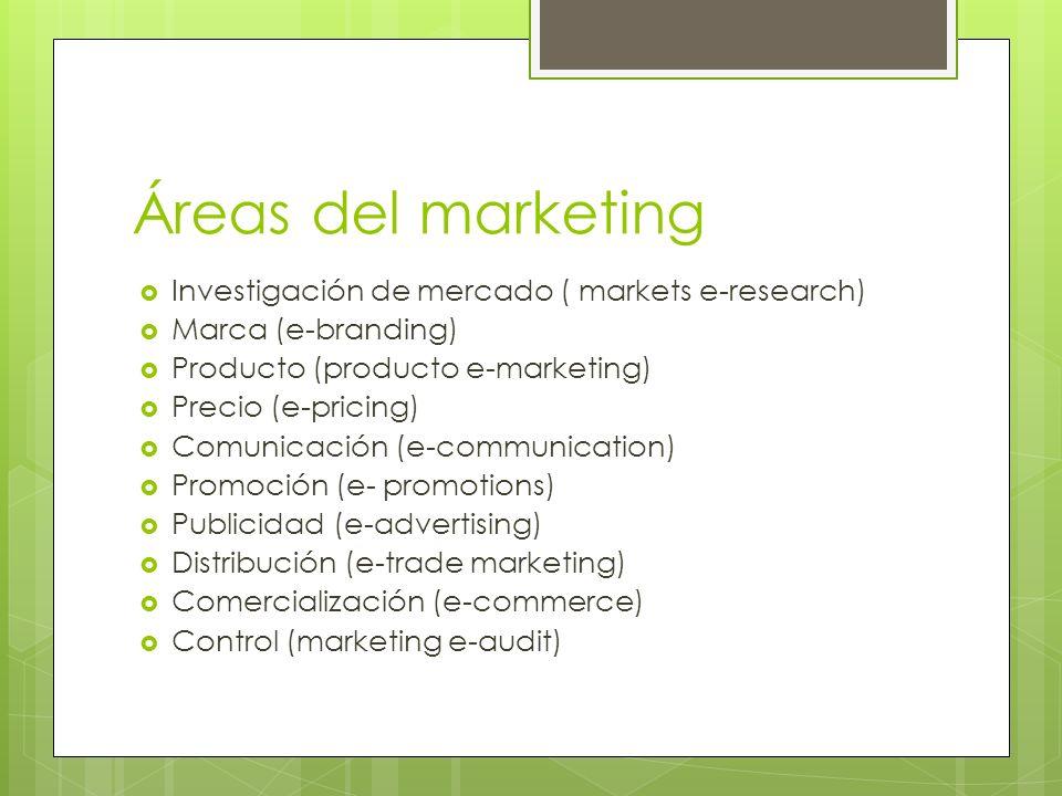 Áreas del marketing Investigación de mercado ( markets e-research) Marca (e-branding) Producto (producto e-marketing) Precio (e-pricing) Comunicación