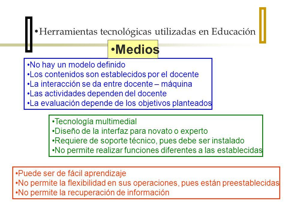 Herramientas tecnológicas utilizadas en Educación No hay un modelo definido Los contenidos son establecidos por el docente La interacción se da entre