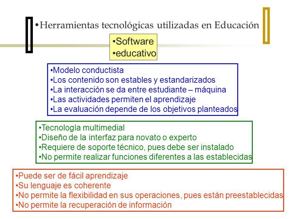 Herramientas tecnológicas utilizadas en Educación Software educativo Modelo conductista Los contenido son estables y estandarizados La interacción se