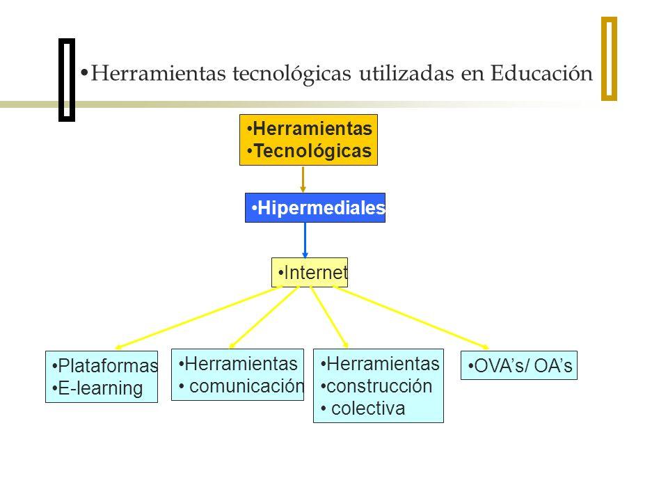 Herramientas Tecnológicas Hipermediales Internet Plataformas E-learning Herramientas comunicación Herramientas construcción colectiva OVAs/ OAs