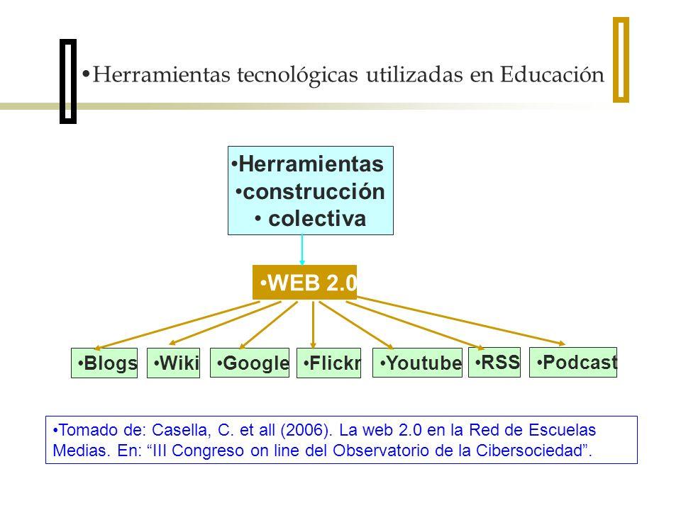 Herramientas tecnológicas utilizadas en Educación Herramientas construcción colectiva WEB 2.0 Blogs Wiki Google Flickr Youtube RSSPodcast Tomado de: Casella, C.