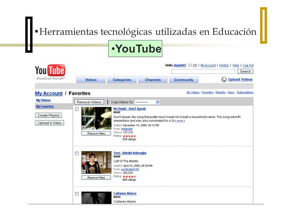 Herramientas tecnológicas utilizadas en Educación YouTube