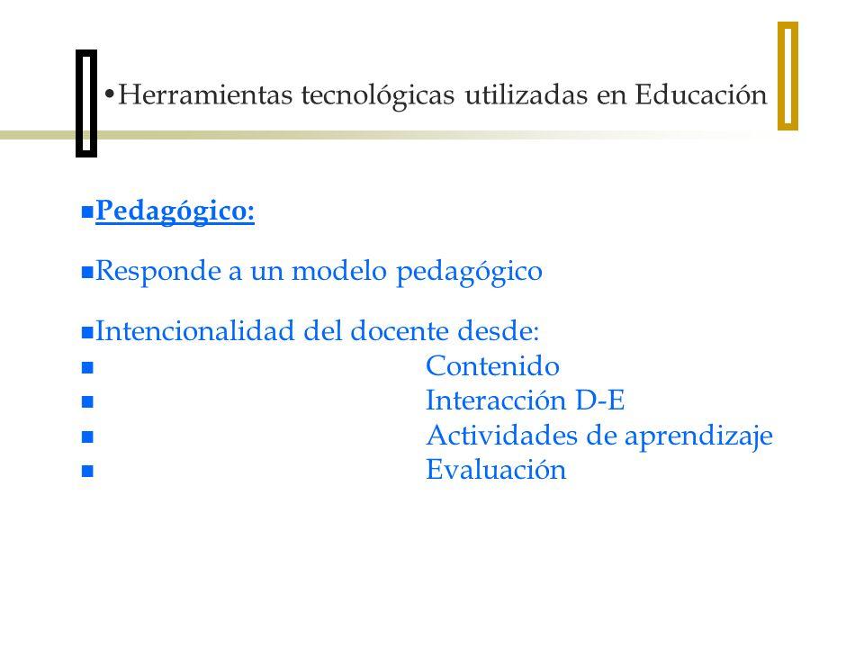 Pedagógico: Responde a un modelo pedagógico Intencionalidad del docente desde: Contenido Interacción D-E Actividades de aprendizaje Evaluación Herramientas tecnológicas utilizadas en Educación