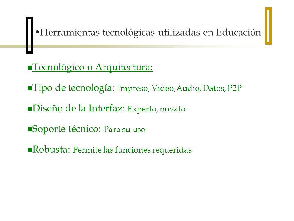 Tecnológico o Arquitectura: Tipo de tecnología: Impreso, Video,Audio, Datos, P2P Diseño de la Interfaz: Experto, novato Soporte técnico: Para su uso Robusta: Permite las funciones requeridas Herramientas tecnológicas utilizadas en Educación