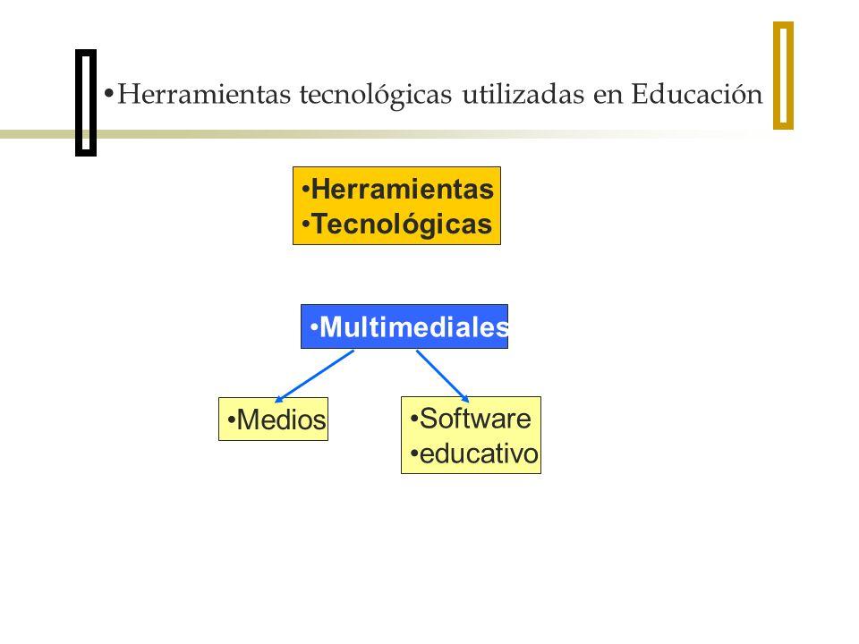 Herramientas tecnológicas utilizadas en Educación Herramientas Tecnológicas Multimediales Medios Software educativo