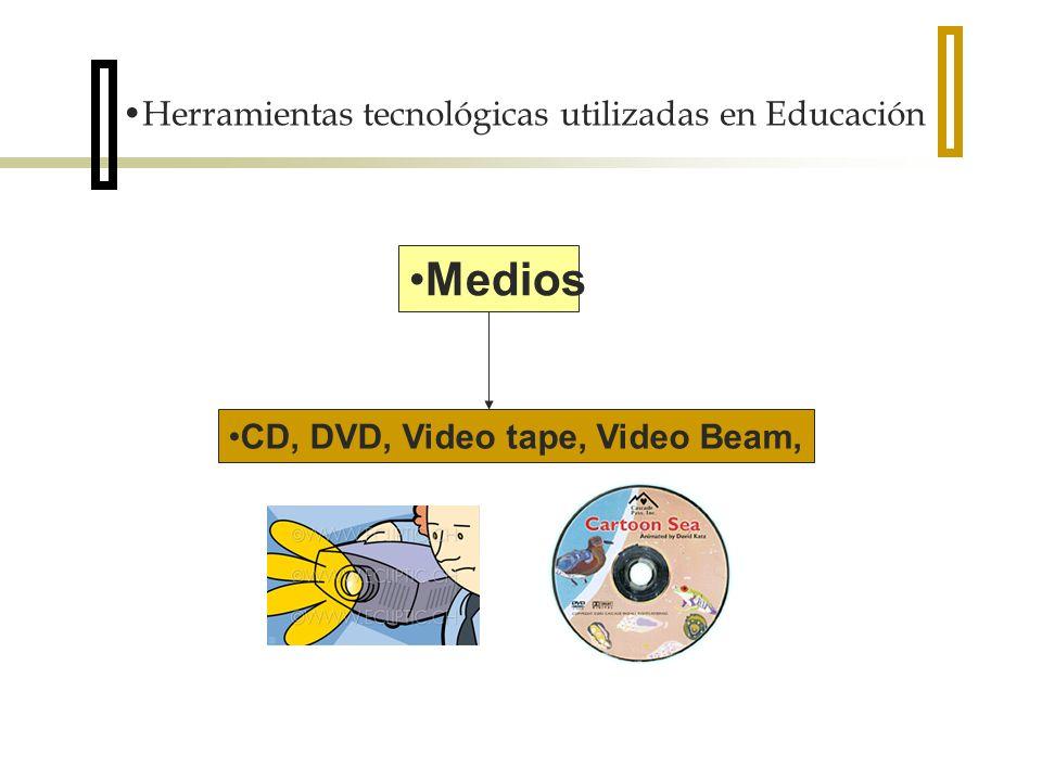 Herramientas tecnológicas utilizadas en Educación Medios CD, DVD, Video tape, Video Beam,