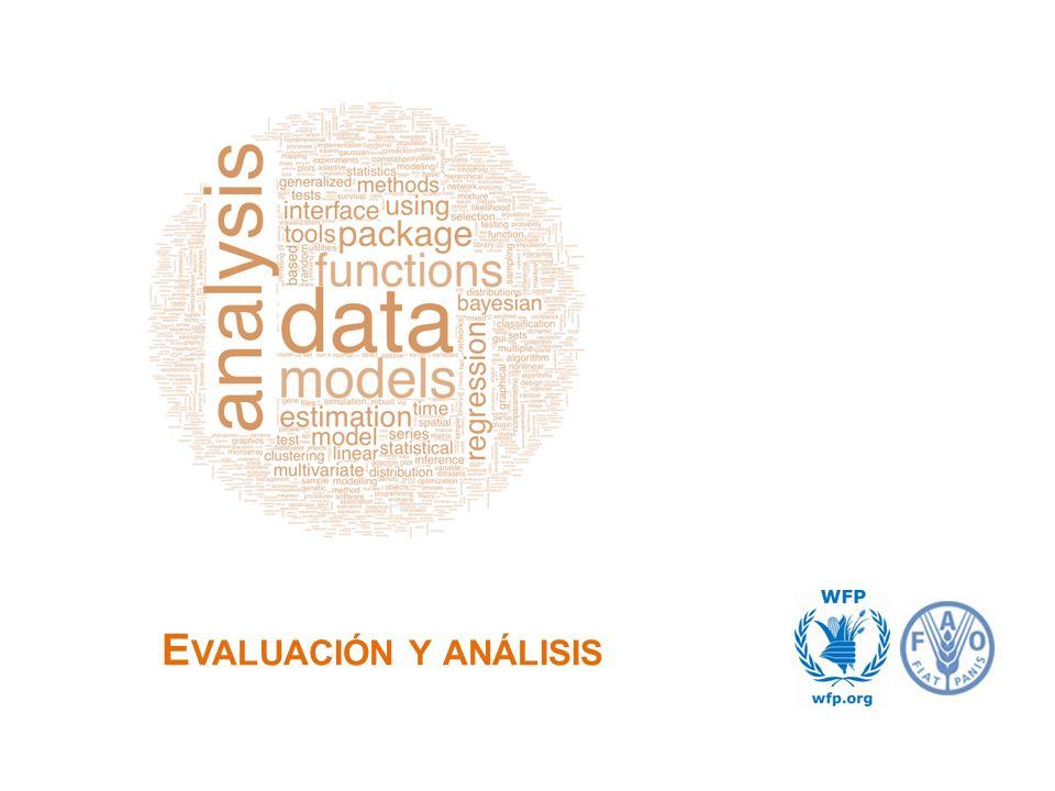 1.Objetivos 2.El porqué y el cómo de la coordinación 3.Herramientas, marcos y normas 4.Preguntas y dificultades 5.Ejercicio E VALUACIÓN Y ANÁLISIS I NTRODUCCIÓN Evaluación y análisis