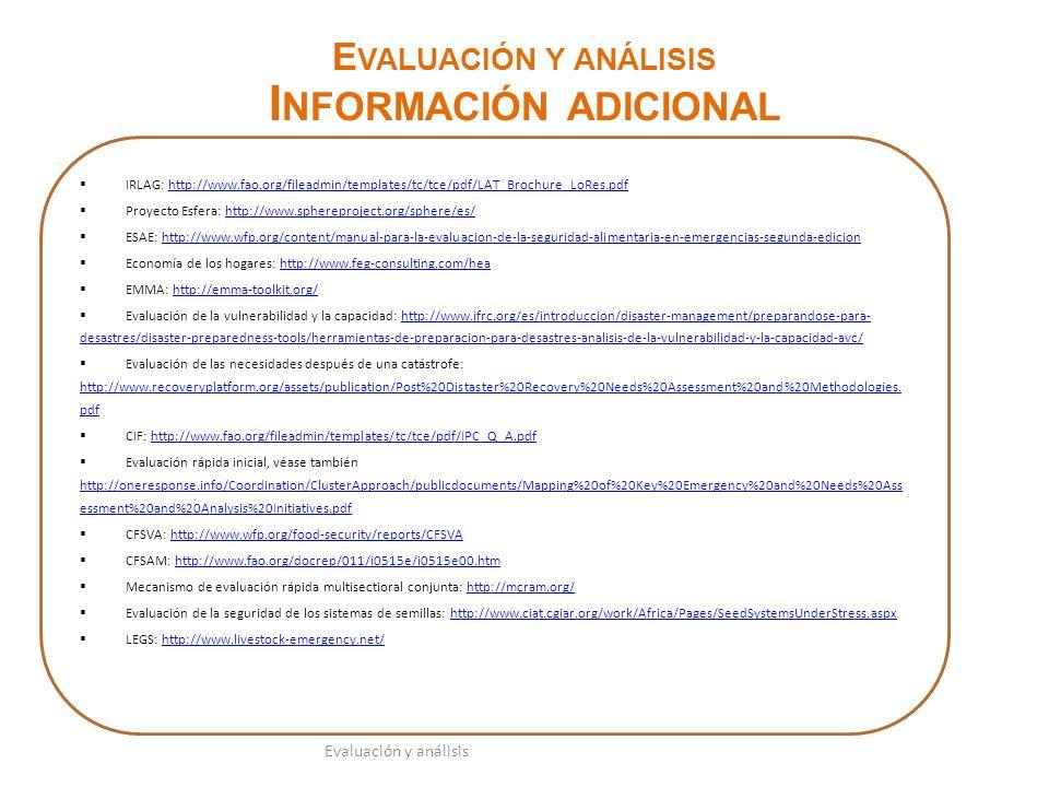 E VALUACIÓN Y ANÁLISIS I NFORMACIÓN ADICIONAL IRLAG: http://www.fao.org/fileadmin/templates/tc/tce/pdf/LAT_Brochure_LoRes.pdfhttp://www.fao.org/fileadmin/templates/tc/tce/pdf/LAT_Brochure_LoRes.pdf Proyecto Esfera: http://www.sphereproject.org/sphere/es/http://www.sphereproject.org/sphere/es/ ESAE: http://www.wfp.org/content/manual-para-la-evaluacion-de-la-seguridad-alimentaria-en-emergencias-segunda-edicionhttp://www.wfp.org/content/manual-para-la-evaluacion-de-la-seguridad-alimentaria-en-emergencias-segunda-edicion Economía de los hogares: http://www.feg-consulting.com/heahttp://www.feg-consulting.com/hea EMMA: http://emma-toolkit.org/http://emma-toolkit.org/ Evaluación de la vulnerabilidad y la capacidad: http://www.ifrc.org/es/introduccion/disaster-management/preparandose-para- desastres/disaster-preparedness-tools/herramientas-de-preparacion-para-desastres-analisis-de-la-vulnerabilidad-y-la-capacidad-avc/http://www.ifrc.org/es/introduccion/disaster-management/preparandose-para- desastres/disaster-preparedness-tools/herramientas-de-preparacion-para-desastres-analisis-de-la-vulnerabilidad-y-la-capacidad-avc/ Evaluación de las necesidades después de una catástrofe: http://www.recoveryplatform.org/assets/publication/Post%20Distaster%20Recovery%20Needs%20Assessment%20and%20Methodologies.