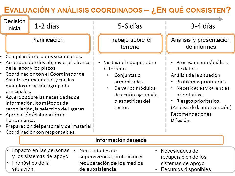 7 Evaluación y análisis ¿De qué se ocupa el módulo de acción agrupada de seguridad alimentaria.