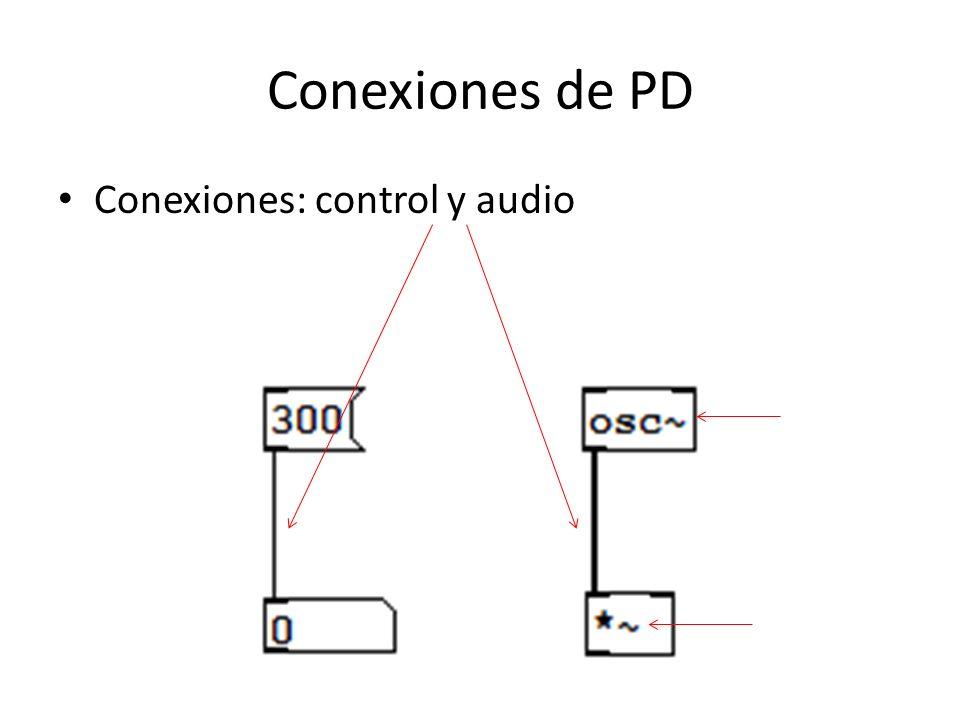 Conexiones de PD Conexiones: control y audio