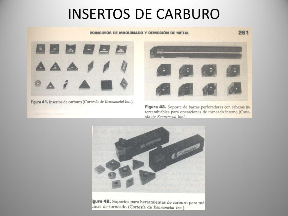 INSERTOS DE CARBURO
