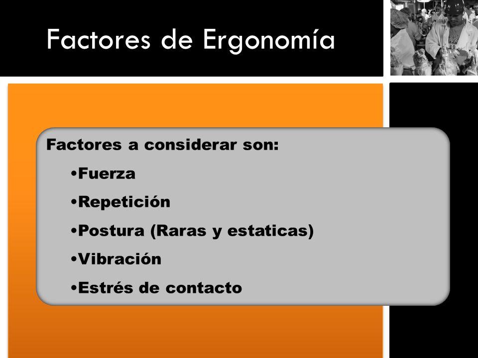 Factores de Ergonomía Factores a considerar son: Fuerza Repetición Postura (Raras y estaticas) Vibración Estrés de contacto
