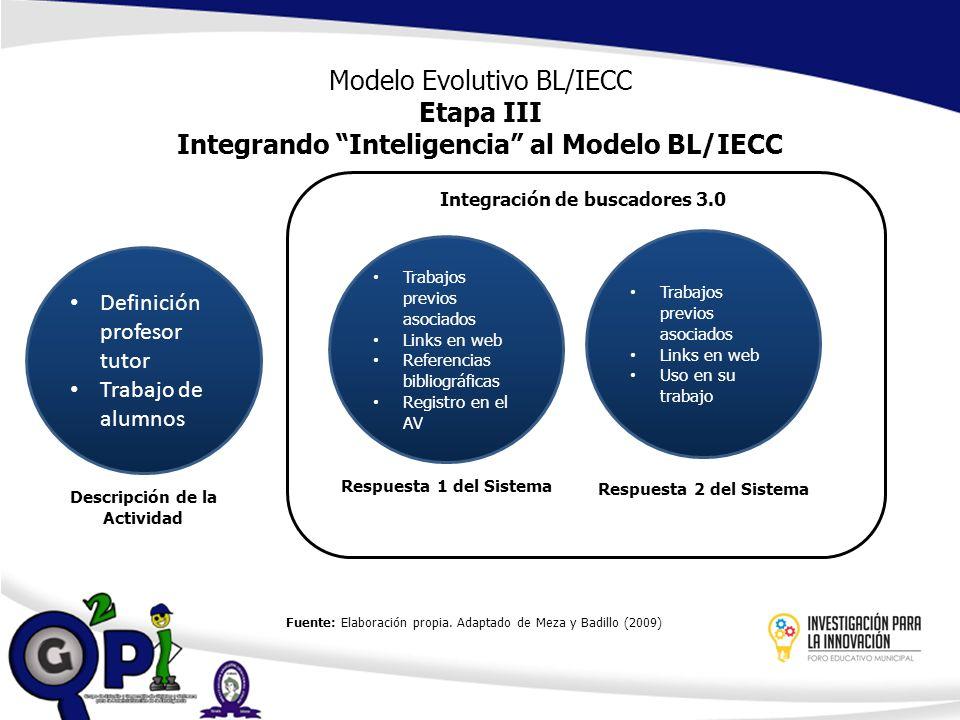Modelo Evolutivo BL/IECC Etapa III Integrando Inteligencia al Modelo BL/IECC Fuente: Elaboración propia. Adaptado de Meza y Badillo (2009) Integración