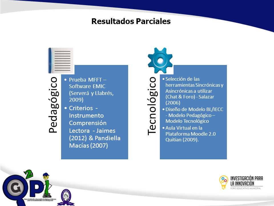 Resultados Parciales Pedagógico Prueba MFFT – Software EMIC (Serverá y Llabrés, 2009) Criterios - Instrumento Comprensión Lectora - Jaimes (2012) & Pa
