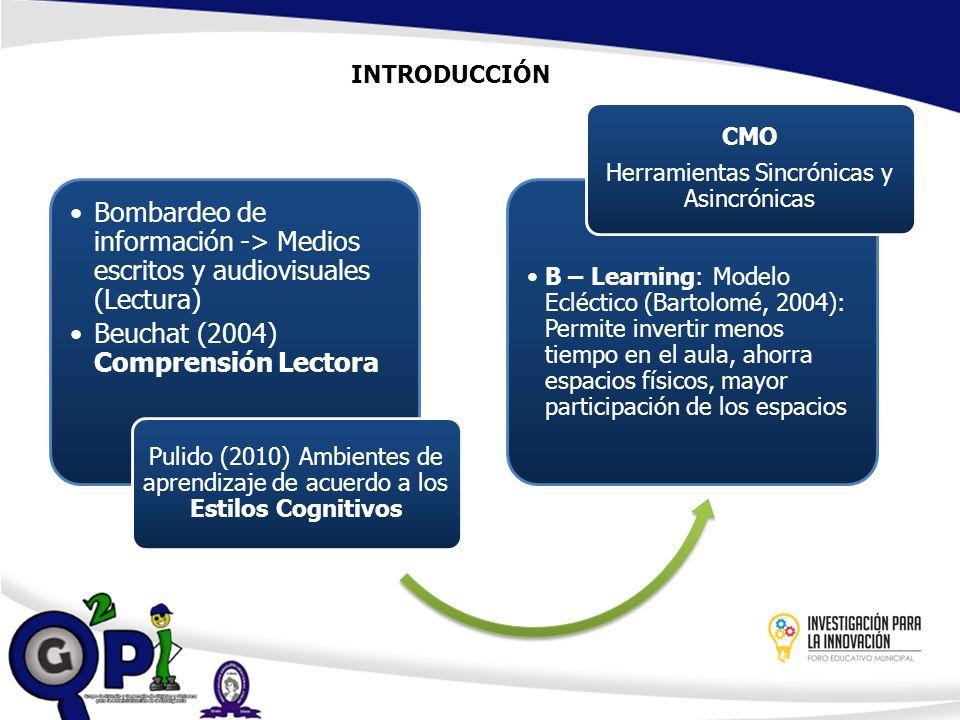 Bombardeo de información -> Medios escritos y audiovisuales (Lectura) Beuchat (2004) Comprensión Lectora Pulido (2010) Ambientes de aprendizaje de acu
