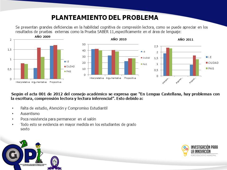 En el informe cualitativo del diagnóstico de la docente de lengua castellana de grado 6° se obtuvo que la mayoría de los estudiantes no alcanzan el nivel de comprensión literal debido a la decodificación deficiente y a la falta de conocimiento previo.