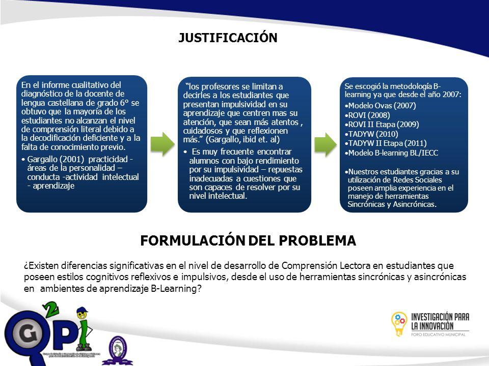 Modelo Pedagógico Constructivista - BLearning Alumno (Uso de Recursos) Herramientas SincrónicasHerramientas Asincrónicas Comunicación Mediada (Multidireccional y Descentralizada) Comunicación Alumno - AlumnoComunicación Docente - Análisis del desarrollo del alumno Deducción de los procesos de aprendizaje Incorporar Información y Contenidos al Aula Virtual Enriquecimiento del conocimiento del perfil del alumno Problema Contenido del Problema Atributos Criterios de Evaluación Método Perfil Estado – Situación del Aprendizaje Contexto Fuente: Elaboración propia.