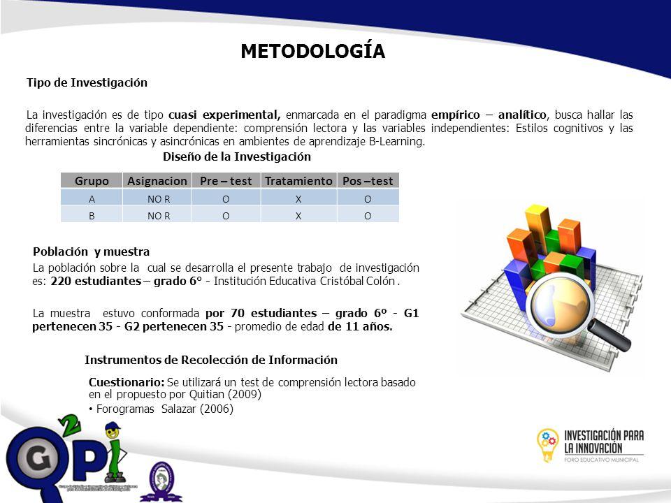 METODOLOGÍA Población y muestra La población sobre la cual se desarrolla el presente trabajo de investigación es: 220 estudiantes – grado 6° - Institu
