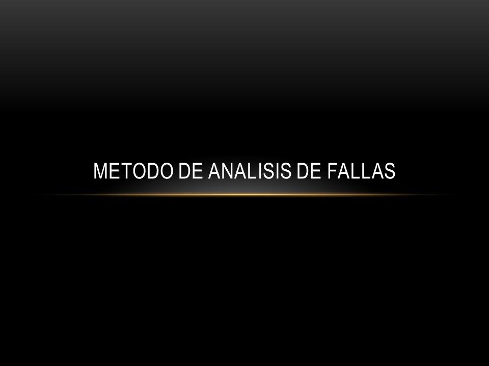 Se presenta un método de análisis de fallas, que es muy sencillo de seguir, y que es funcional, para que se pueda adoptar a su organización, desde problemas en empresas de servicios, como en empresas de manufactura.