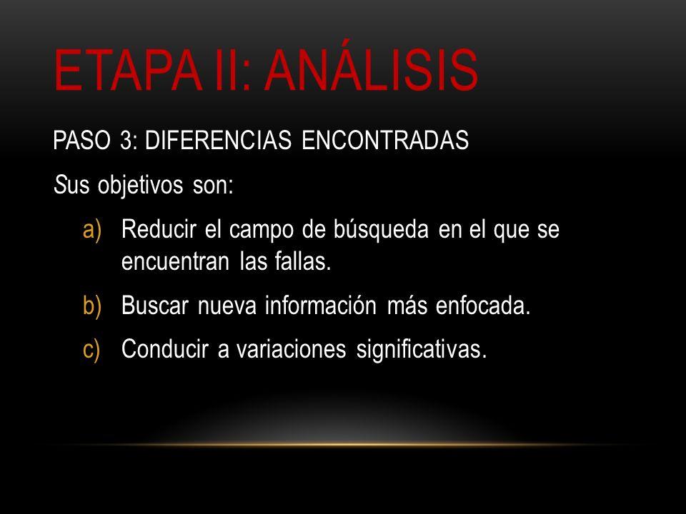ETAPA II: ANÁLISIS PASO 3: DIFERENCIAS ENCONTRADAS S us objetivos son: a)Reducir el campo de búsqueda en el que se encuentran las fallas. b)Buscar nue
