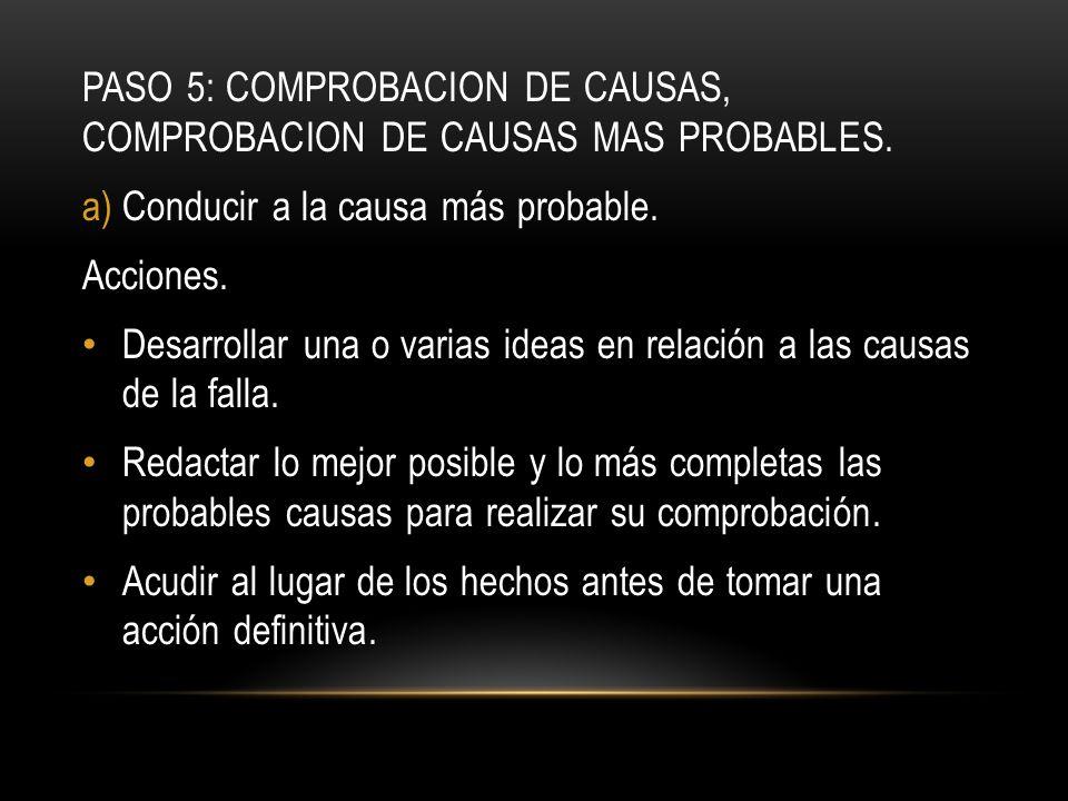 PASO 5: COMPROBACION DE CAUSAS, COMPROBACION DE CAUSAS MAS PROBABLES. a)Conducir a la causa más probable. Acciones. Desarrollar una o varias ideas en