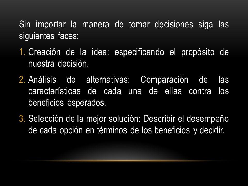 Sin importar la manera de tomar decisiones siga las siguientes faces: 1.Creación de la idea: especificando el propósito de nuestra decisión. 2.Análisi