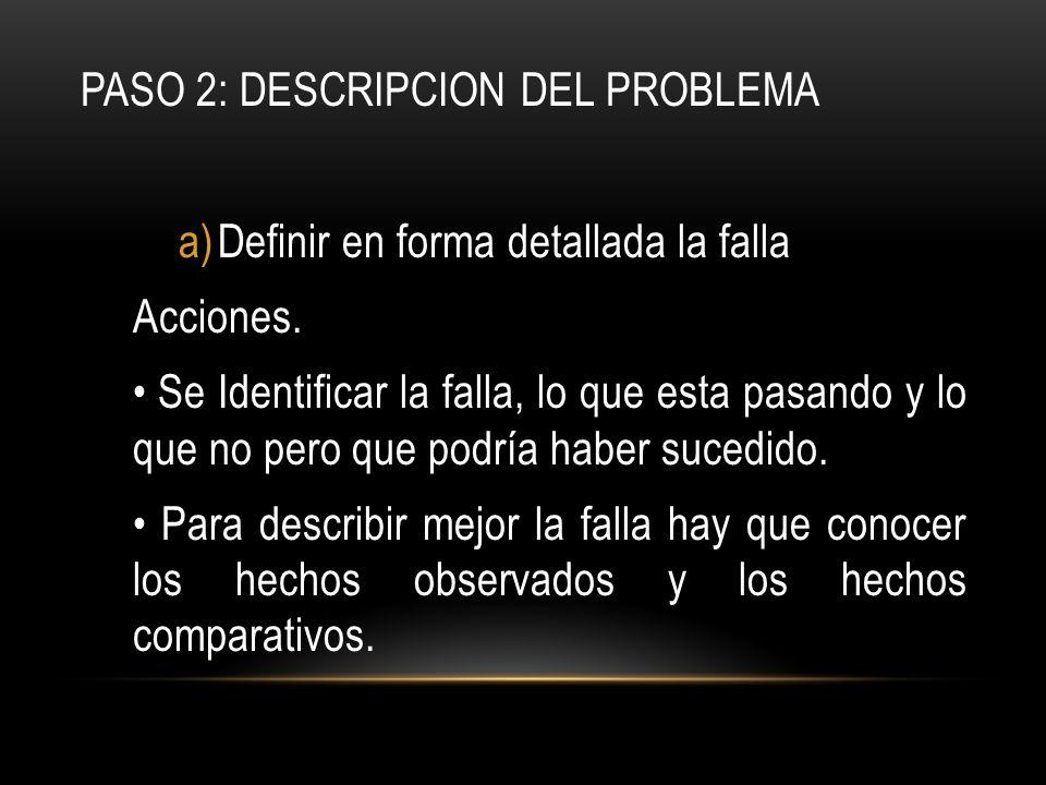 PASO 2: DESCRIPCION DEL PROBLEMA a)Definir en forma detallada la falla Acciones. Se Identificar la falla, lo que esta pasando y lo que no pero que pod