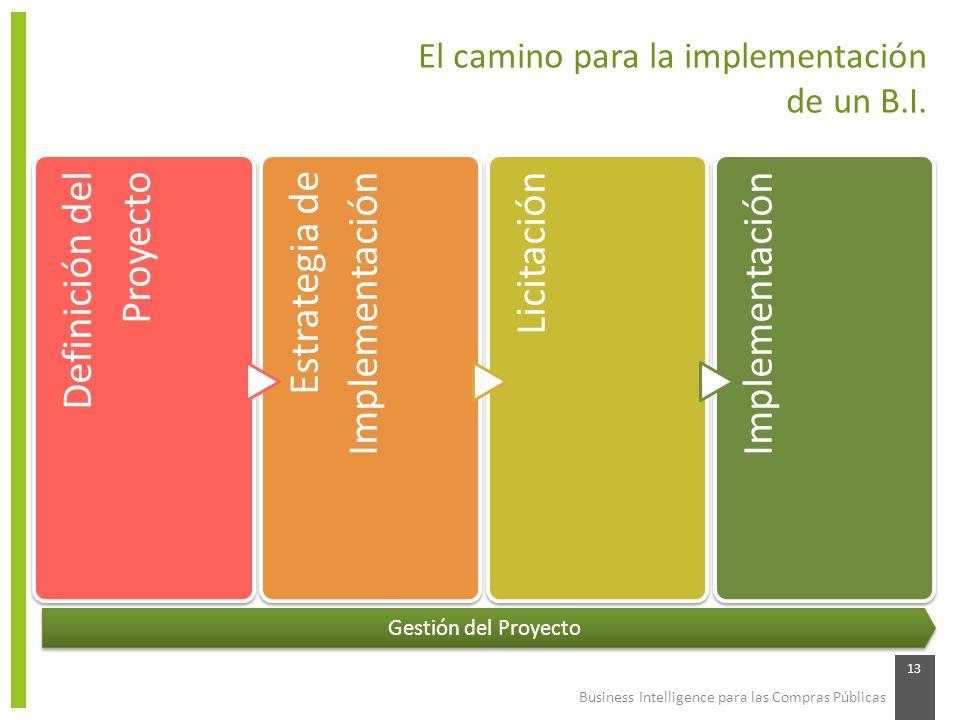Gestión del Proyecto Business Intelligence para las Compras Públicas 13 El camino para la implementación de un B.I. Definición del Proyecto Estrategia