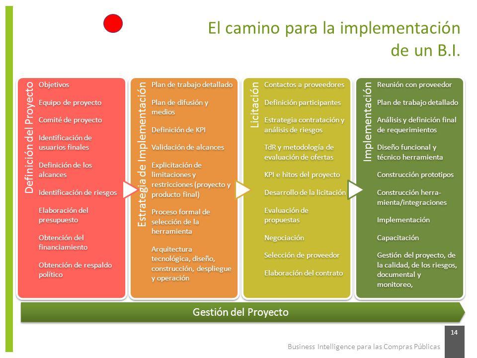 Gestión del Proyecto Business Intelligence para las Compras Públicas 14 El camino para la implementación de un B.I. Definición del Proyecto Objetivos