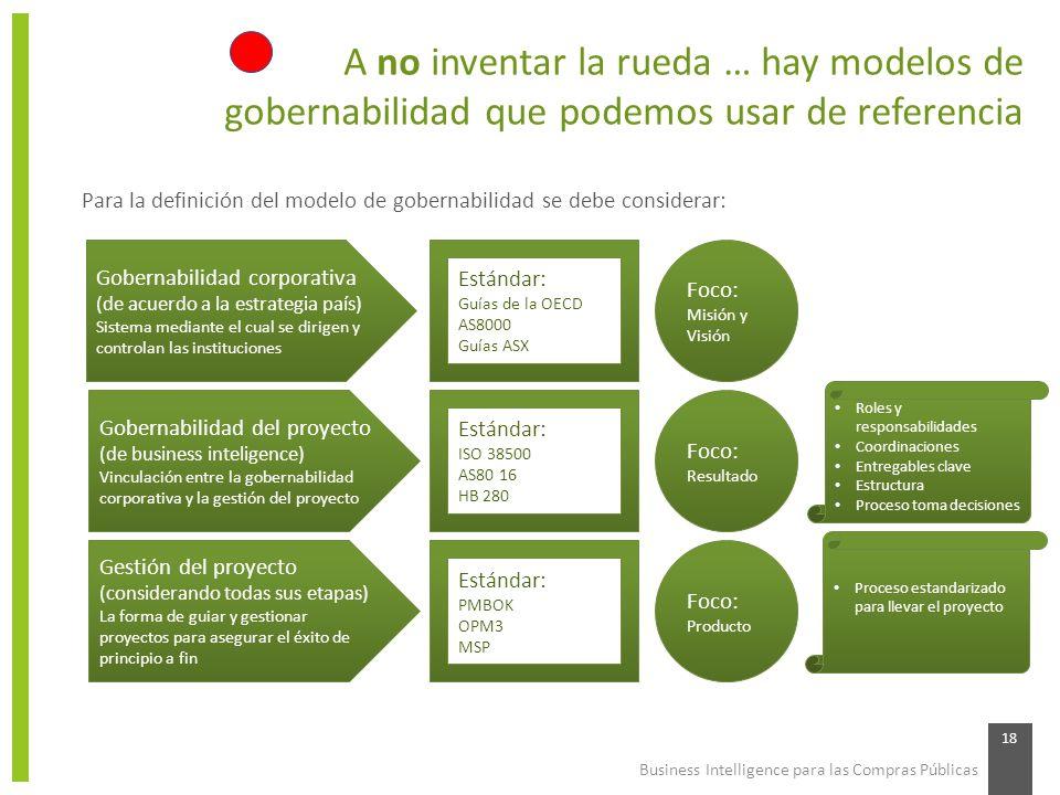 Business Intelligence para las Compras Públicas 18 A no inventar la rueda … hay modelos de gobernabilidad que podemos usar de referencia Para la defin
