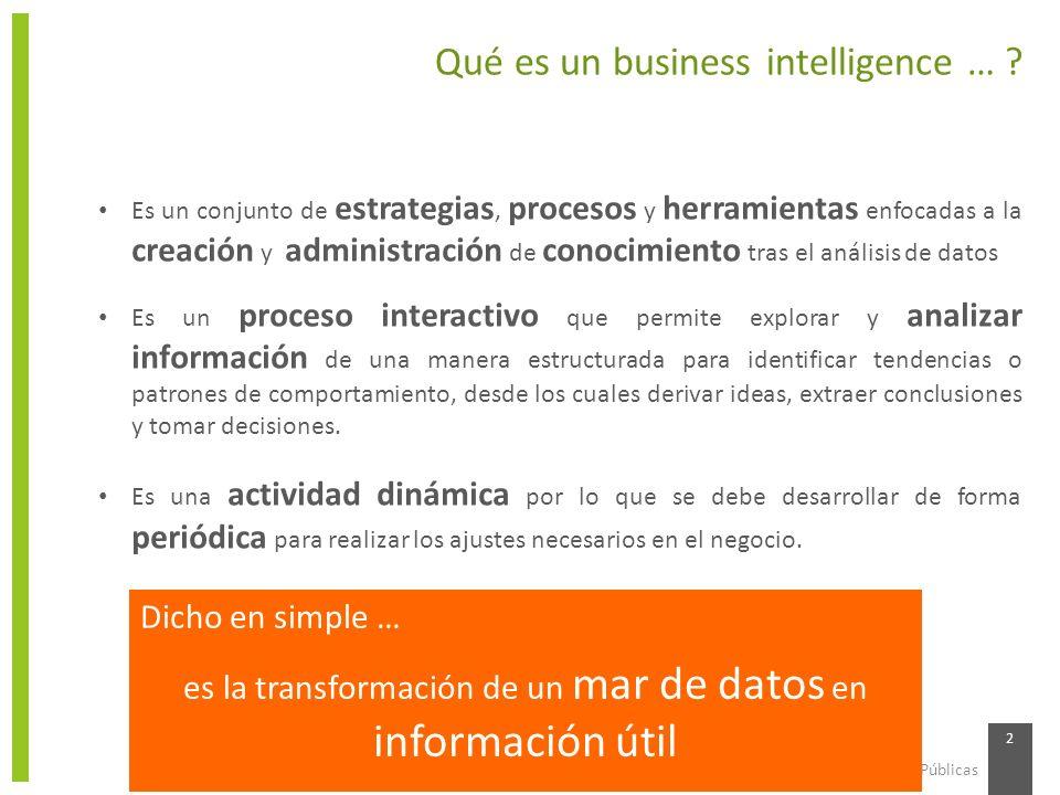 Business Intelligence para las Compras Públicas 2 Qué es un business intelligence … ? Es un conjunto de estrategias, procesos y herramientas enfocadas