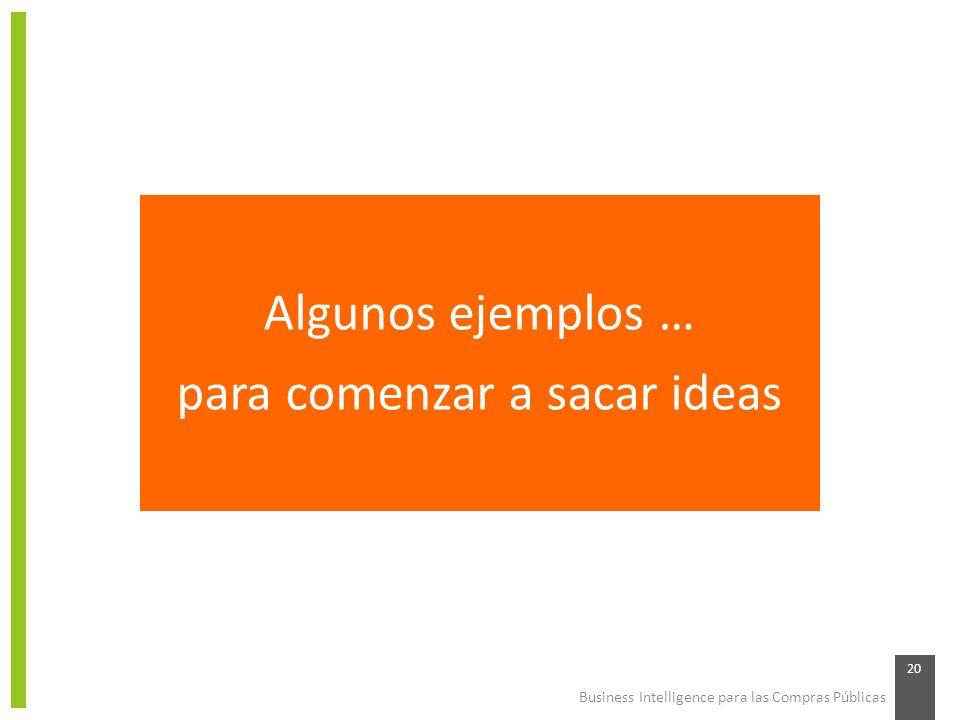 Business Intelligence para las Compras Públicas 20 Algunos ejemplos … para comenzar a sacar ideas