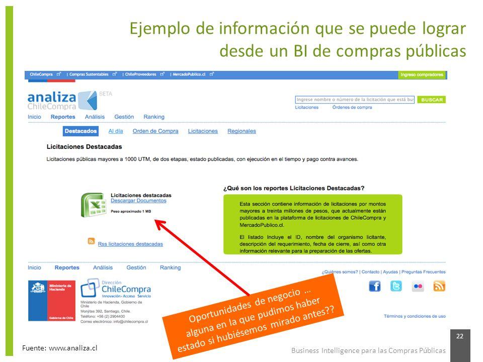 Business Intelligence para las Compras Públicas 22 Ejemplo de información que se puede lograr desde un BI de compras públicas Fuente: www.analiza.cl O