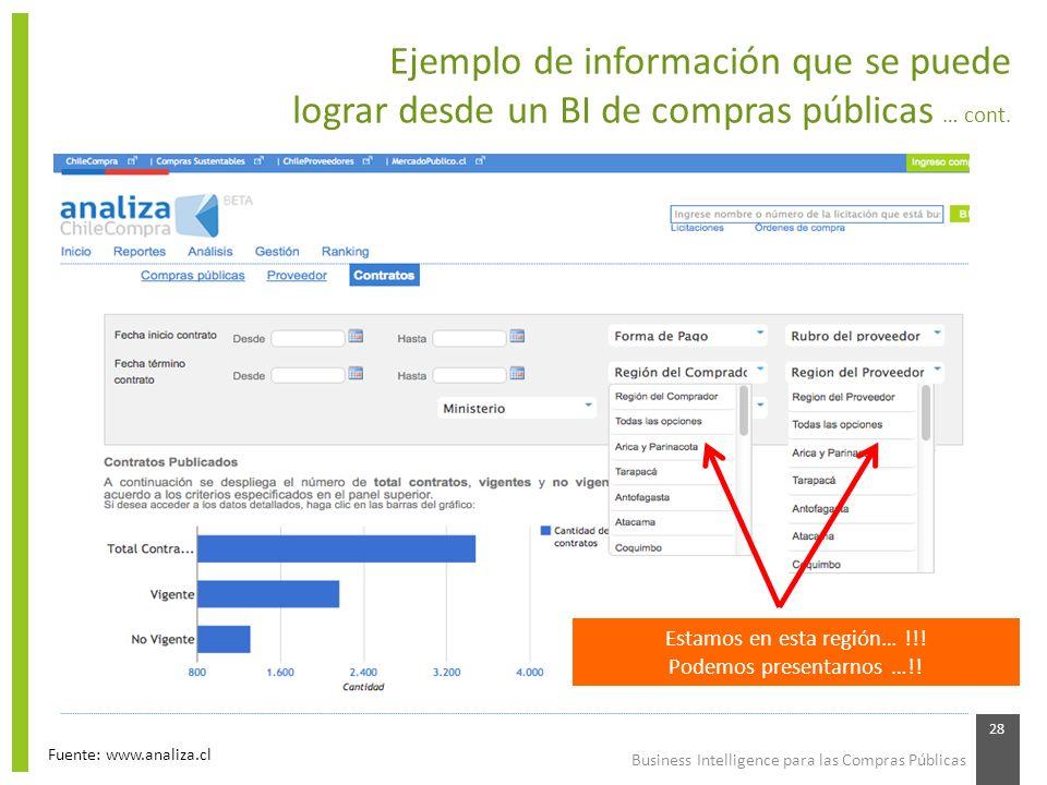 Business Intelligence para las Compras Públicas 28 Ejemplo de información que se puede lograr desde un BI de compras públicas … cont. Fuente: www.anal