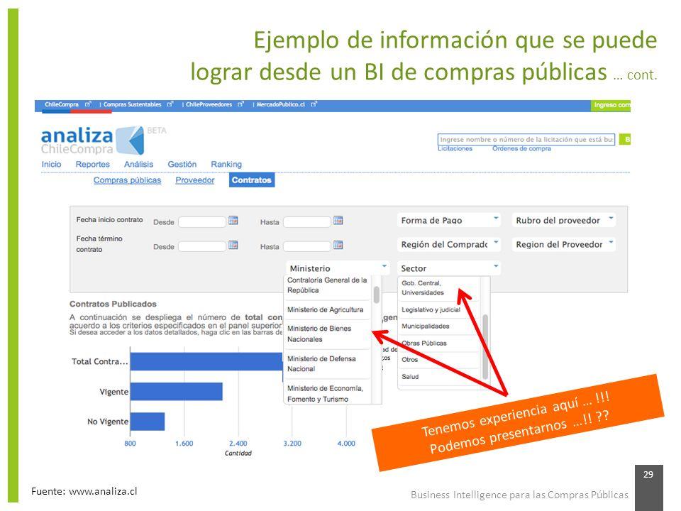 Business Intelligence para las Compras Públicas 29 Ejemplo de información que se puede lograr desde un BI de compras públicas … cont. Fuente: www.anal