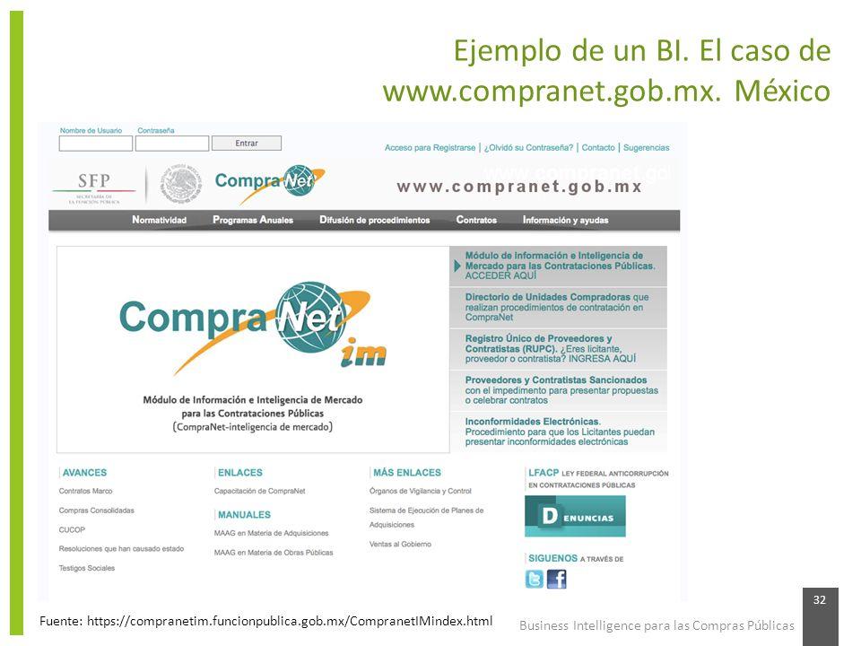 Business Intelligence para las Compras Públicas 32 Ejemplo de un BI. El caso de www.compranet.gob.mx. México Fuente: https://compranetim.funcionpublic