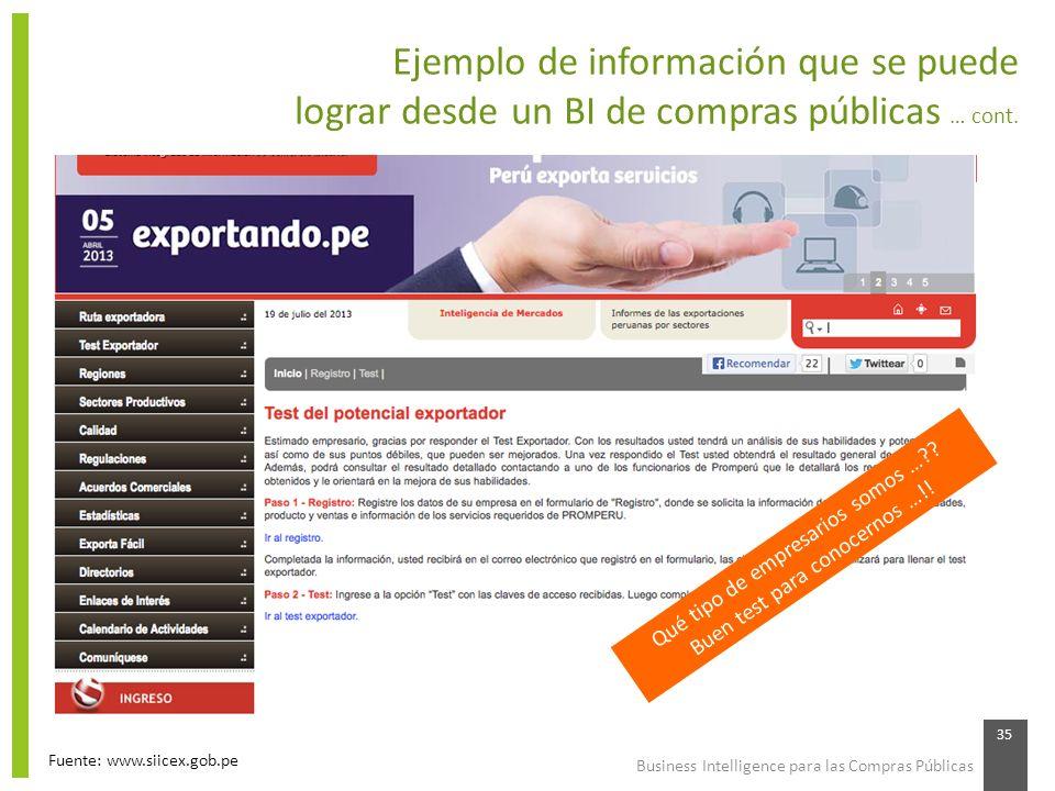 Business Intelligence para las Compras Públicas 35 Ejemplo de información que se puede lograr desde un BI de compras públicas … cont. Fuente: www.siic