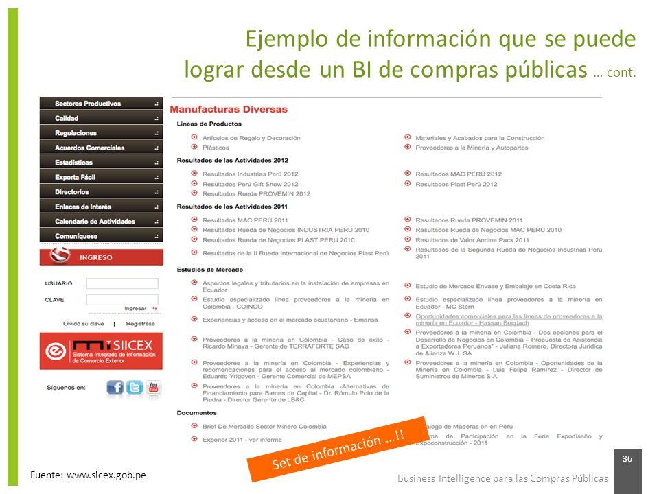 Business Intelligence para las Compras Públicas 36 Ejemplo de información que se puede lograr desde un BI de compras públicas … cont. Fuente: www.sice