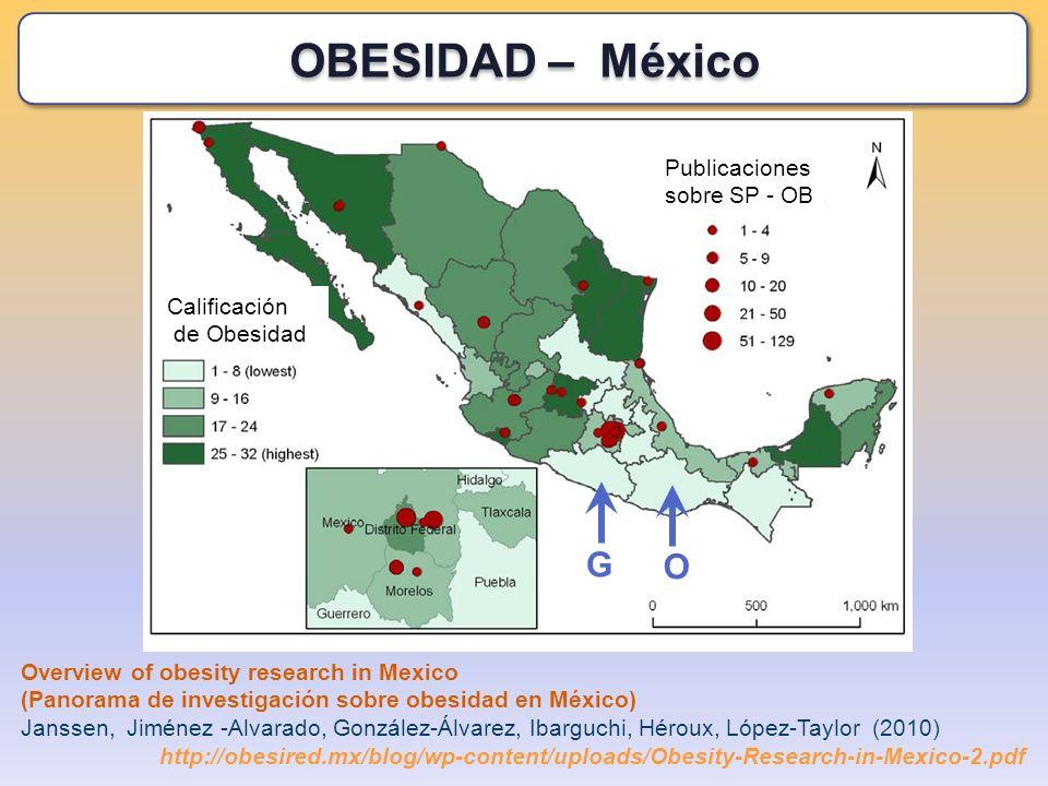 Overview of obesity research in Mexico (Panorama de investigación sobre obesidad en México) Janssen, Jiménez -Alvarado, González-Álvarez, Ibarguchi, H