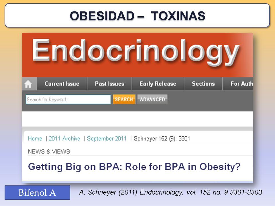 A. Schneyer (2011) Endocrinology, vol. 152 no. 9 3301-3303 Bifenol A