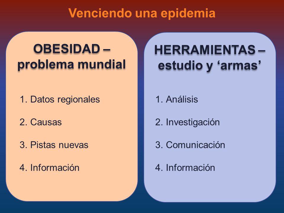 Venciendo una epidemia 1.Datos regionales 2.Causas 3.Pistas nuevas 4.Información OBESIDAD – problema mundial 1.Análisis 2.Investigación 3.Comunicación