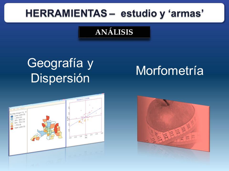 ANÁLISIS Geografía y Dispersión Morfometría