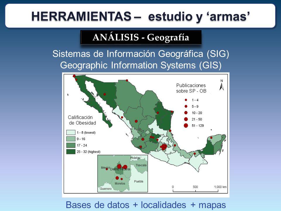 ANÁLISIS - Geografía Calificación de Obesidad Publicaciones sobre SP - OB Sistemas de Información Geográfica (SIG) Geographic Information Systems (GIS