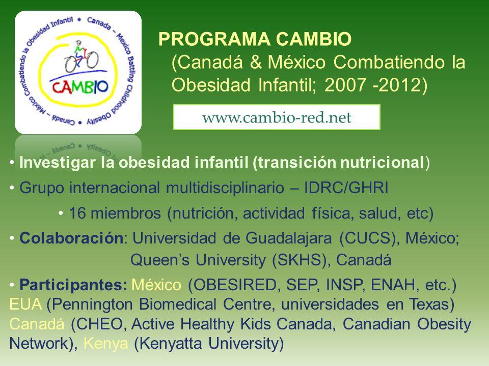 PROGRAMA CAMBIO (Canadá & México Combatiendo la Obesidad Infantil; 2007 -2012) Investigar la obesidad infantil (transición nutricional) Grupo internac
